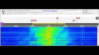 26 07 2021 North Korea Reform Radio in Korean to NEAs 1400 on 7590 Tashkent