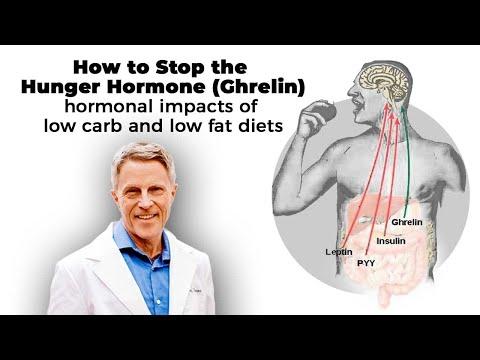 svorio netekimas anandoje
