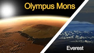 Olympus Mons: Largest Volcano in the Solar System | The Case for Mars 35