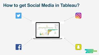 How to get Social Media in Tableau