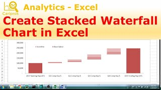 How to create waterfall charts in excel or bridge charts excel chart stacked waterfall chart for annual expenses reporting ccuart Gallery