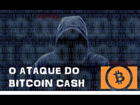 Bitcoin per valandą