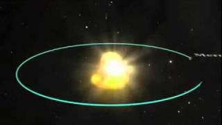 Sun - Solar Cycle