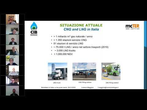 Biogas, Biometano, GNL