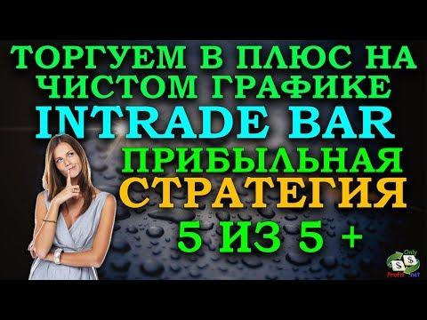 Форумы о торговле опционами