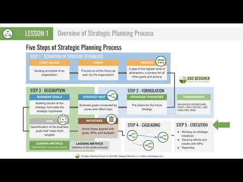 Lesson 1 - Free Strategic Planning Course