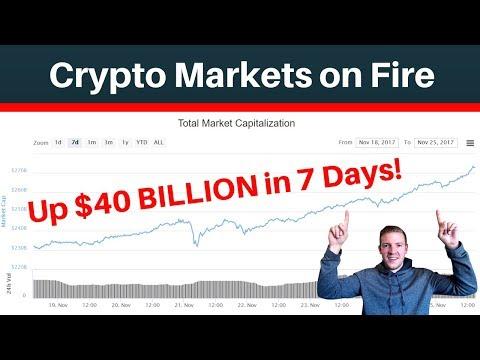 Sfaturi pentru tranzacționare în bitcoin
