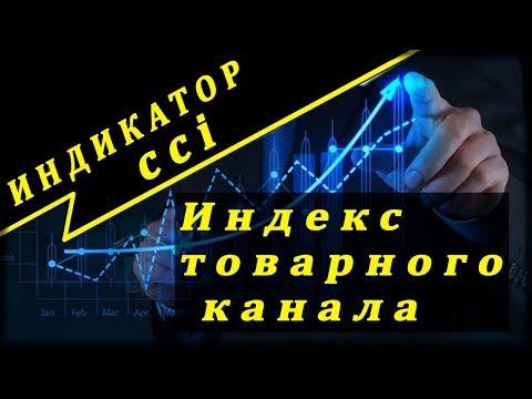 Трейдинг бинарными опционами торговля