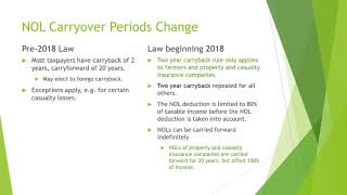 2018 Net Operating Loss Carryover Rules
