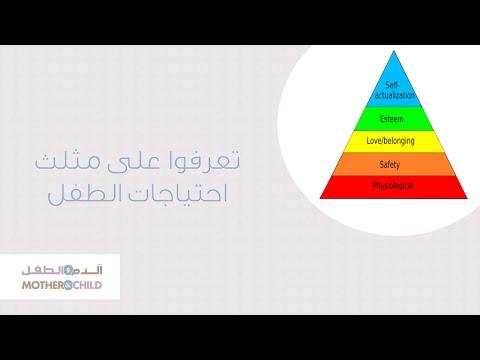 تعرفوا على مثلث احتياجات الطفل