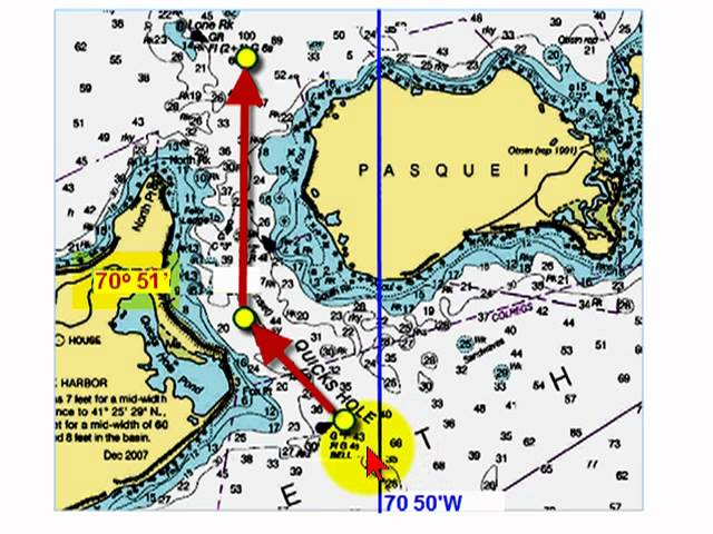 How to Use GPS for Sailing Navigation
