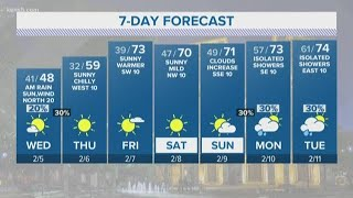 Major cold front approaching San Antonio | KENS 5 Forecast
