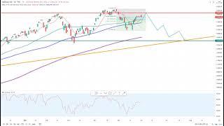 Wall Street – JinkoSolar startet durch!