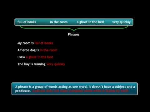 Needed a Video for solution of english grammar?   EduRev
