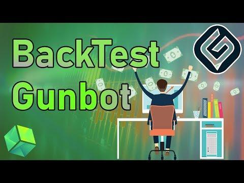 Free Profit Trailer Backtesting Script for TradingView