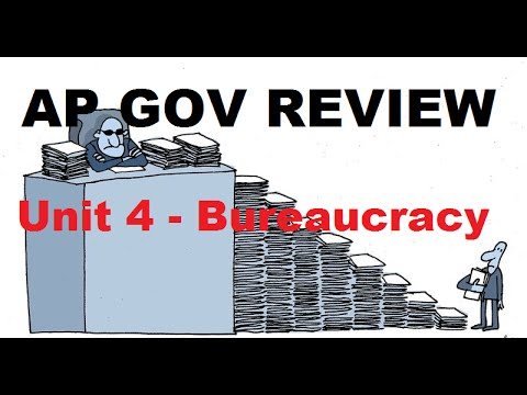 AP Gov Review: Issue Networks, Criticisms and Checks on the Bureaucracy - Unit 4 - Part 3