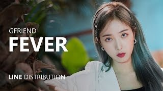 GFRIEND 여자친구   FEVER 열대야 | Line Distribution