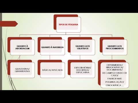 Anti-hipertensivos em asma