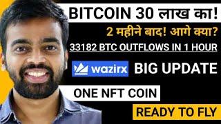 Wie man Bitcoin-Preis uberwacht?