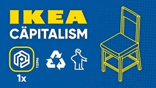How IKEA Became Sweden's National Brand