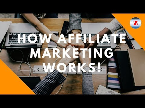 How Affiliate Marketing Works Today!