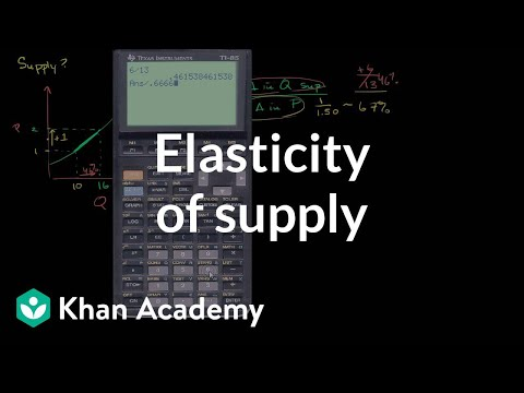 Elasticity Of Supply Using A Different Method Video Khan Academy