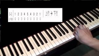 免費線上學鋼琴之指法練習1 -1 (免費鋼琴教學)
