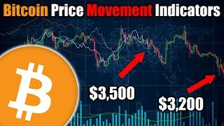 Is Bitcoin Price Heading for a Bearish Breakout?? Facebook Announcement! LTC Update! [Crypto News]