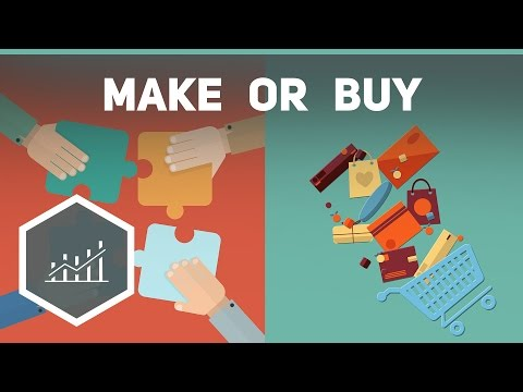 , title : 'Make or Buy Entscheidung - Eigenfertigung vs. Fremdbezug ● Gehe auf SIMPLECLUB.DE/GO'
