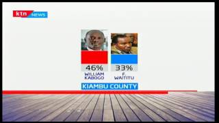 TIFA poll indicates that Governor Joho, William Kabogo and Alfred Mutua will retain seats