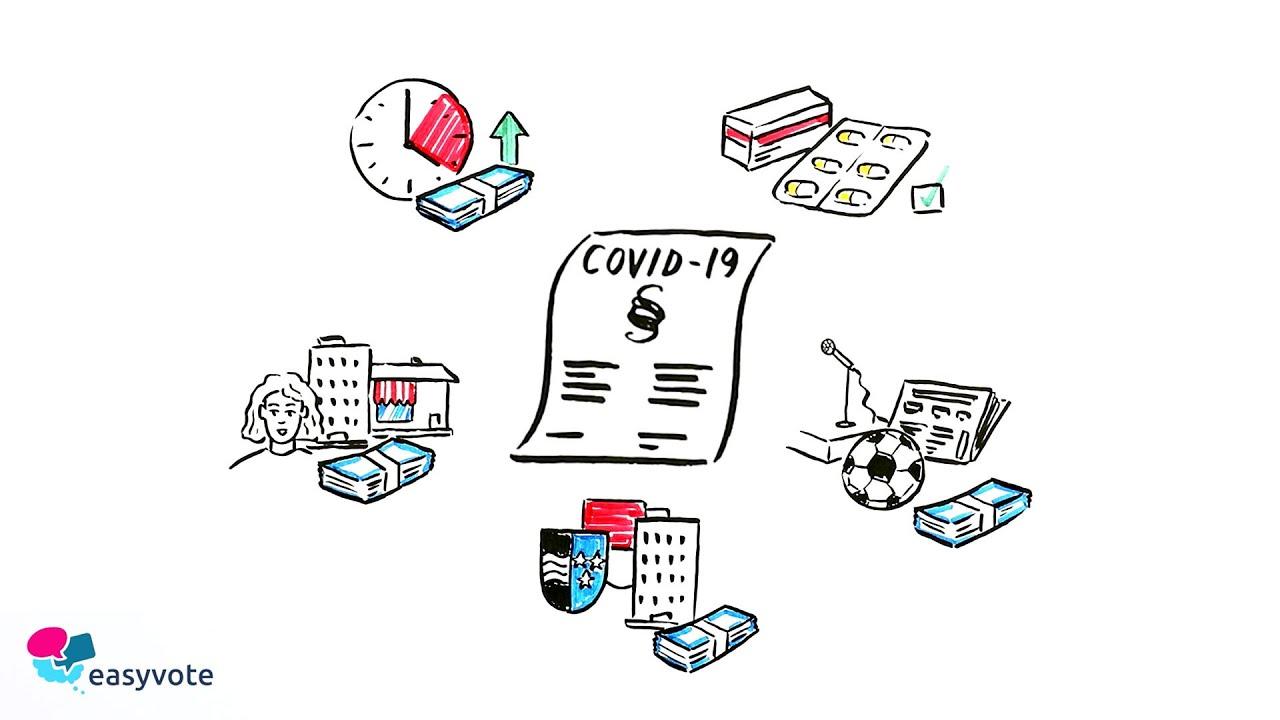 Covid-19-Gesetz