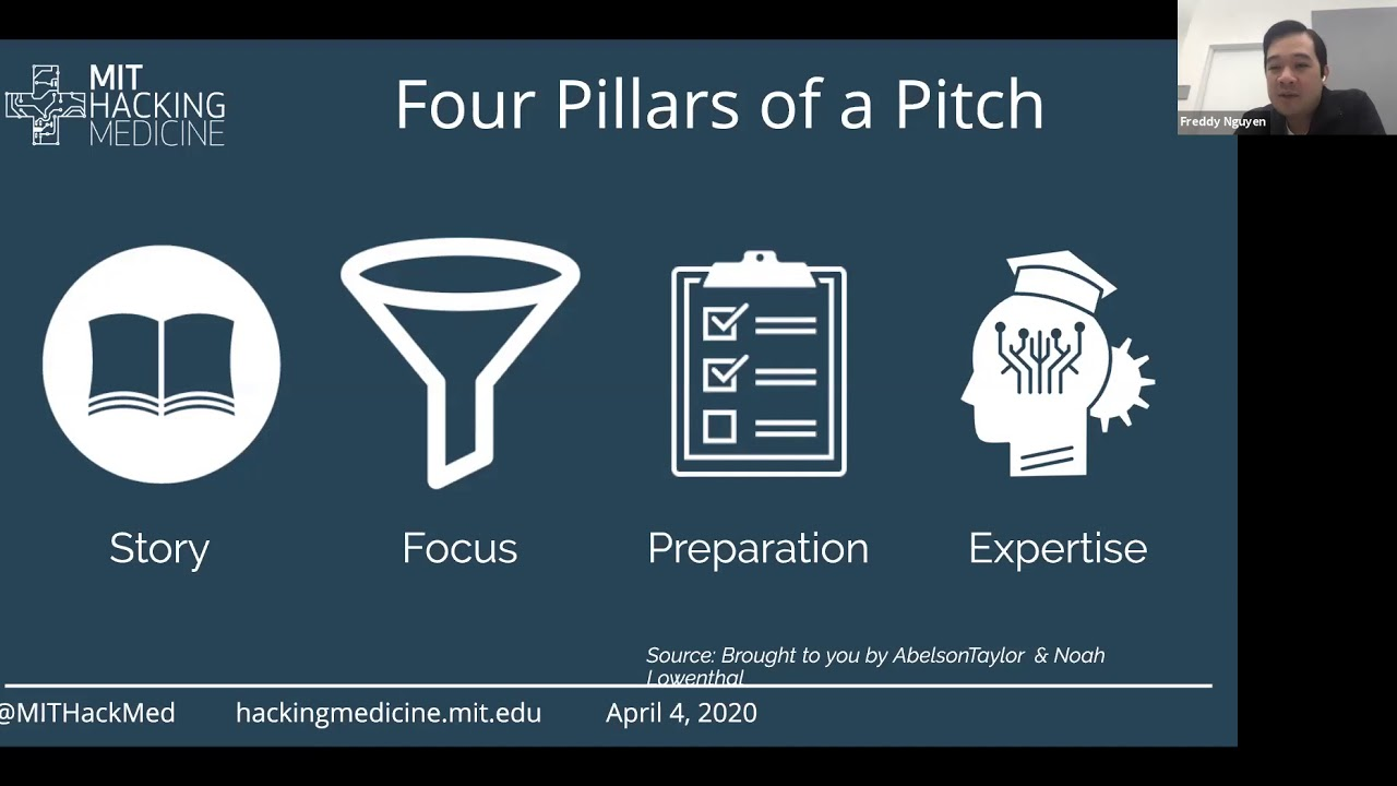 MIT COVID-19 Challenge: Beat the Pandemic – How to Pitch