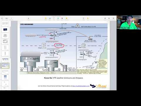 VFR Airspace Private Pilot Ground School Zoom Class #privatepilot ...