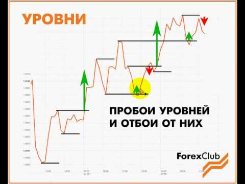 Форекс рубль евро онлайн