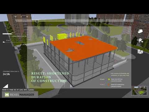 BIM softver bi do 2022. godine mogao da postane obavezan u građevinskom projektovanju (VIDEO)