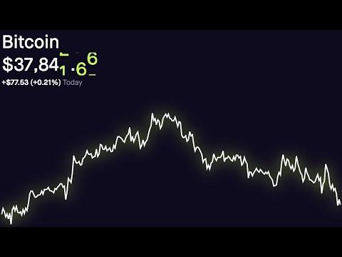 Top 100 cryptocurrency árak