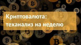 Криптовалюта: теханализ
