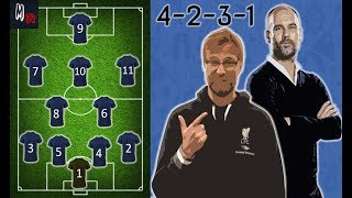 The 4-2-3-1 Formation / Strengths And Weaknesses / Football Basics Explained
