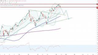 Wall Street – Wer knickt zuerst ein?