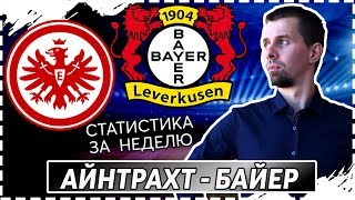 АЙНТРАХТ - БАЙЕР / ГЕРМАНИЯ / ПРОГНОЗЫ НА ФУТБОЛ