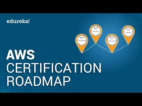 AWS Certification Roadmap | AWS Training | Edureka