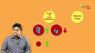 Difference Between Profit And Loss Statement And Balance Sheet