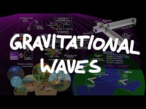 Základy gravitačních vln