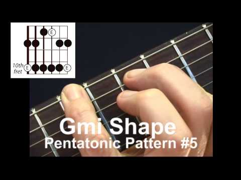 5 E Minor Pentatonic Scales Lesson with CAGED Chord Positions Everywhere on the Guitar,