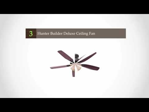 Outdoor Ceiling Fans With Lights Review 2016-2017