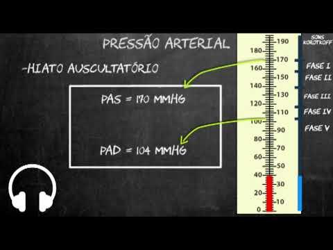 A diferença entre a pressão arterial superior e inferior