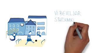 RFV presentationsvideo