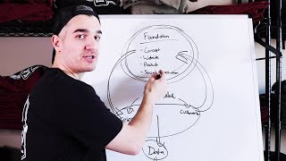 Clothing Brand Marketing SYSTEM Revealed - The Complete BLUEPRINT For Apparel Success