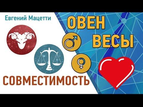Овен и Весы. Гороскоп совместимости ♥ Любовный и сексуальный гороскоп
