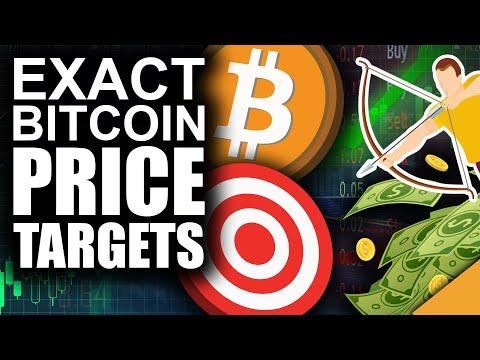 Kas yra šalto sandėliavimo bitcoin